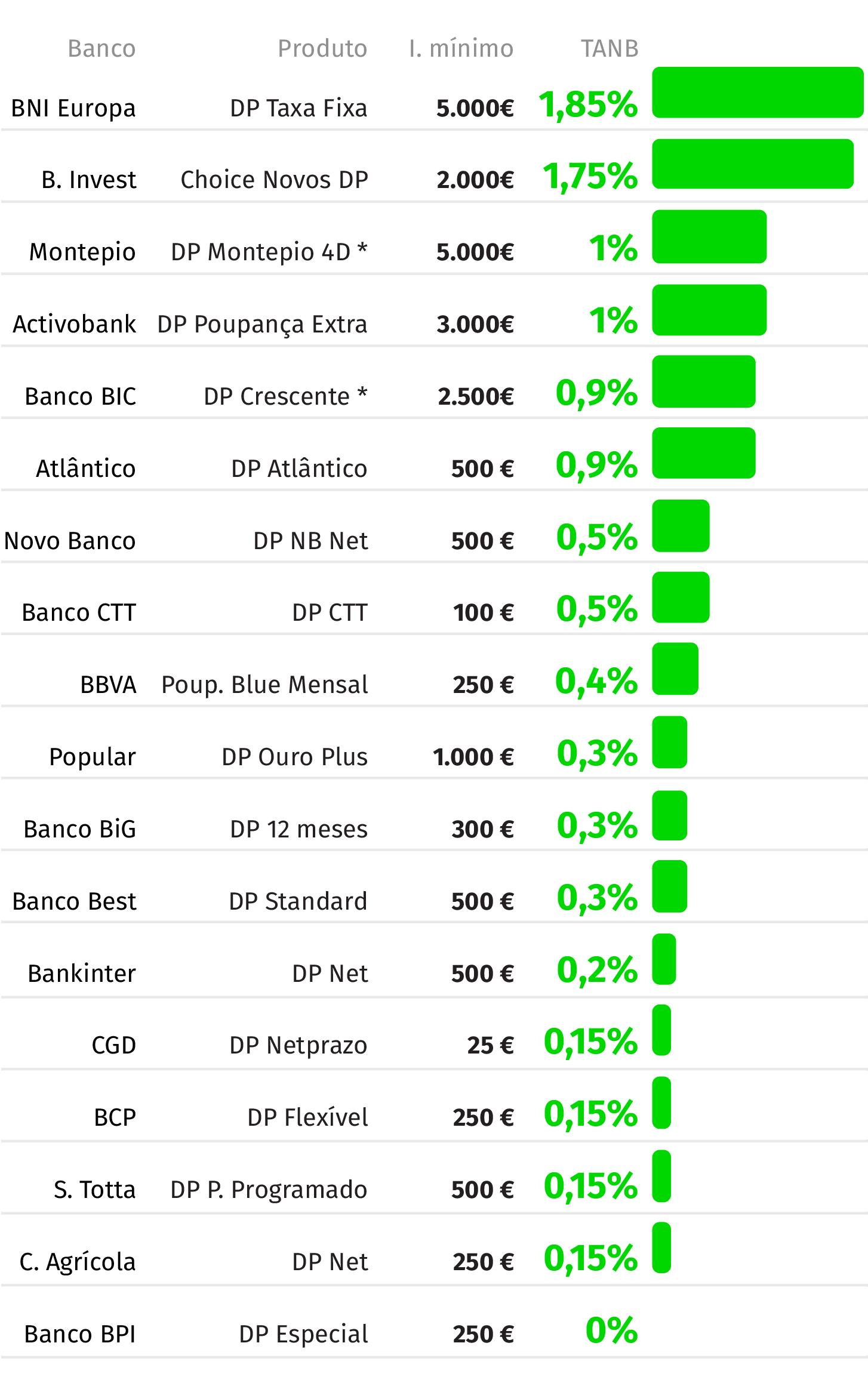 2016out07_precarios-dos-bancos-01