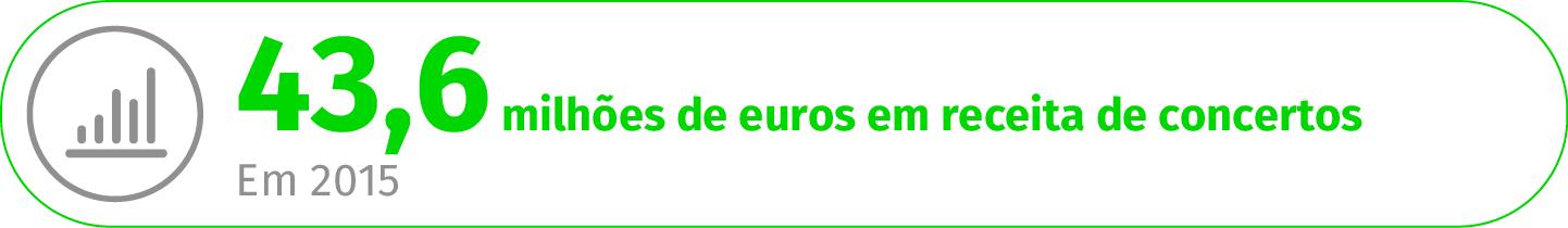 Dia Europeu da Estatística / Fonte: INE