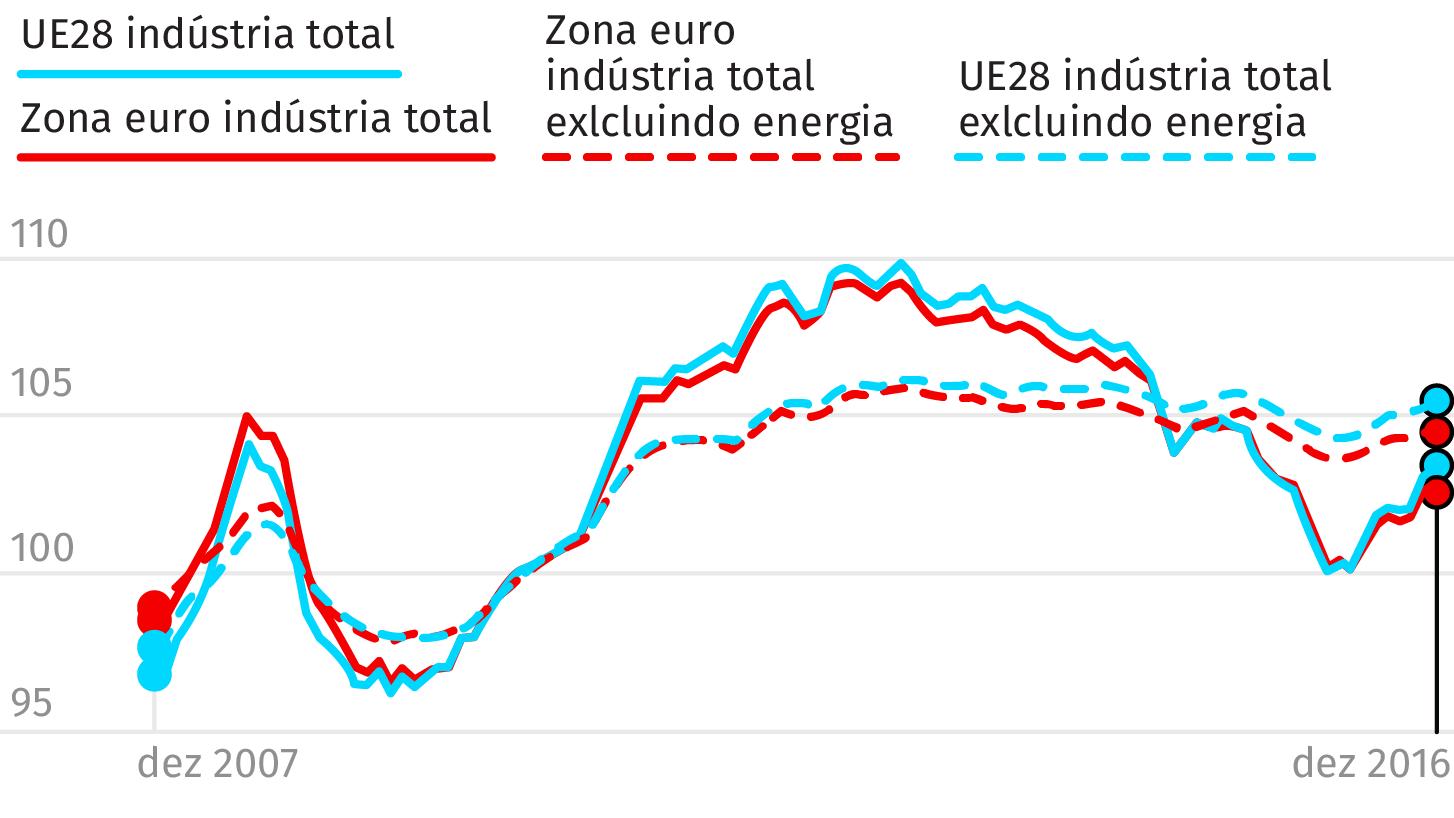 industria_euro-01