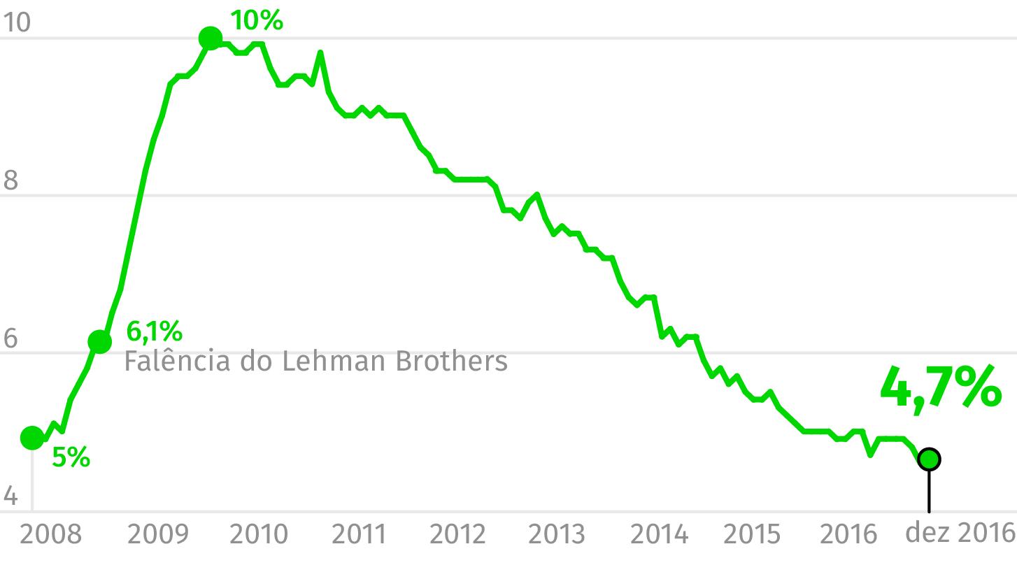 lehman_brothers-01