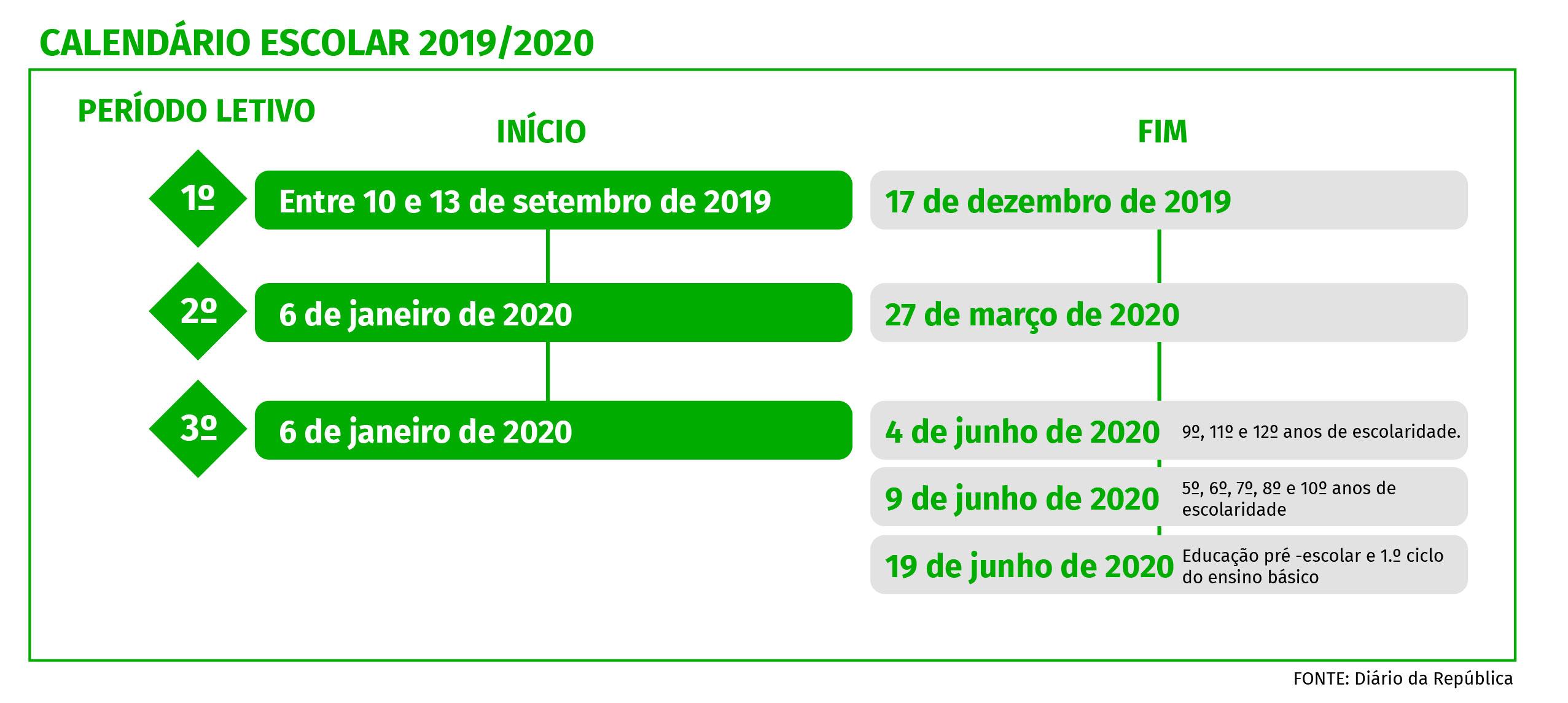 Calendario 2020 Portugues Com Feriados.Ja Ha Calendario Escolar Para 2019 2020 Veja Quando Sao As
