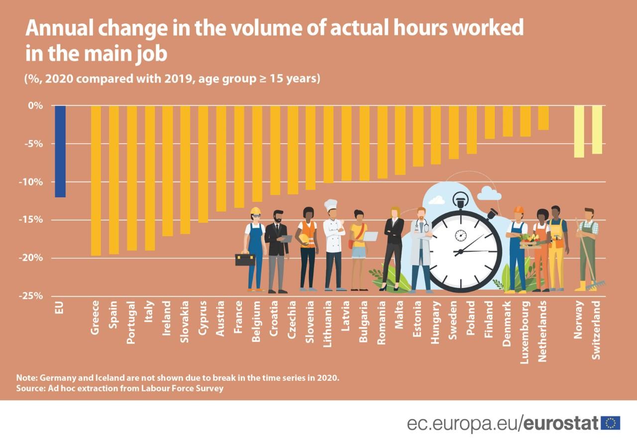 https://ecoonline.s3.amazonaws.com/uploads/2021/07/work-hours.jpg